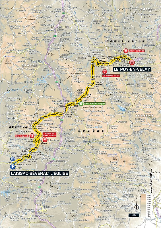 Тур де Франс-2017. Альтиметрия маршрута - 15 этап