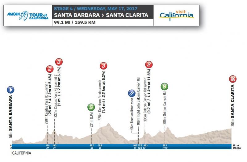 Тур Калифорнии-2017. Маршрут