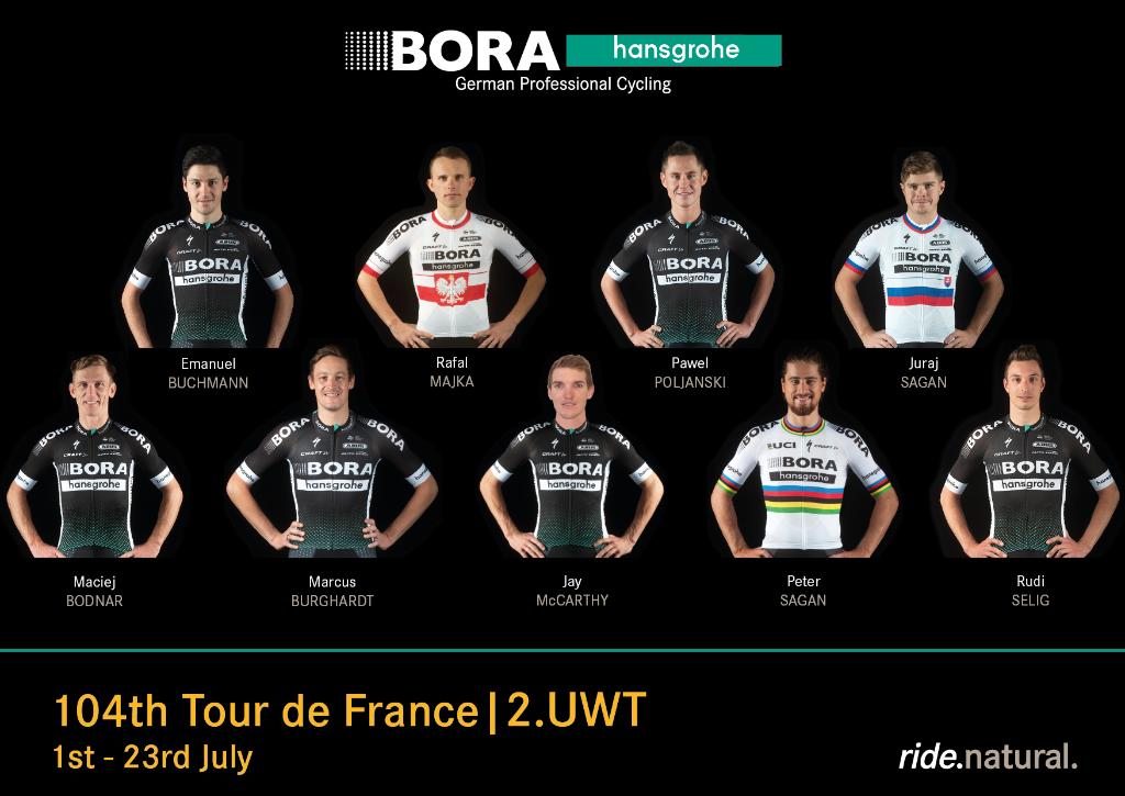 Состав команды Bora-hansgrohe на Тур де Франс-2017