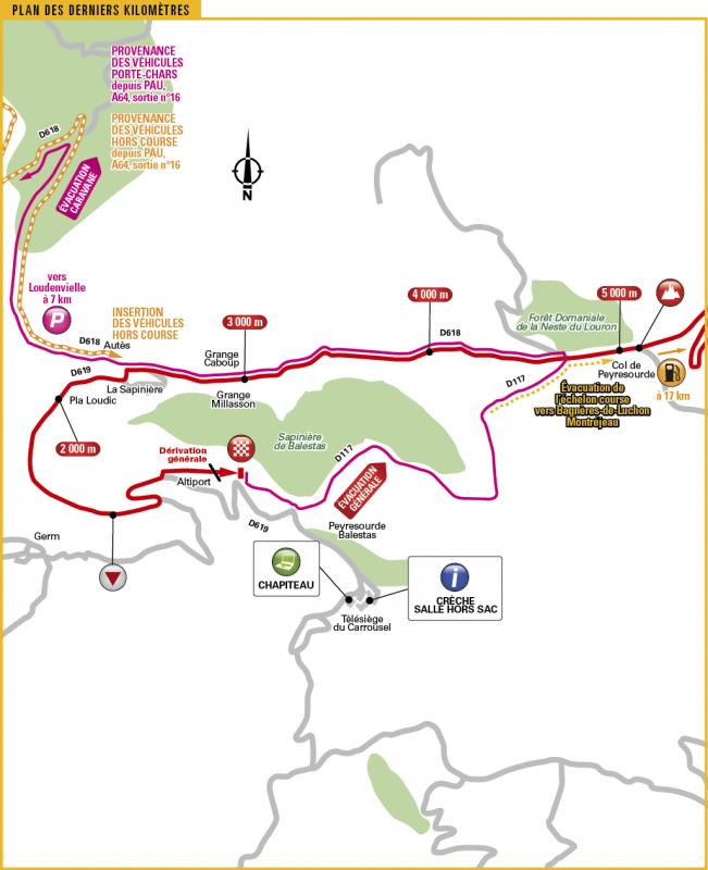 Тур де Франс-2017. Альтиметрия маршрута - 12 этап