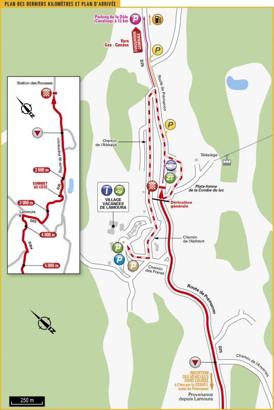 Тур де Франс-2017. Альтиметрия маршрута - 8 этап