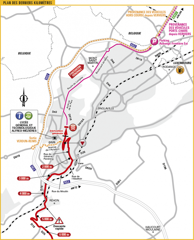 Тур де Франс-2017. Альтиметрия маршрута - 3 этап