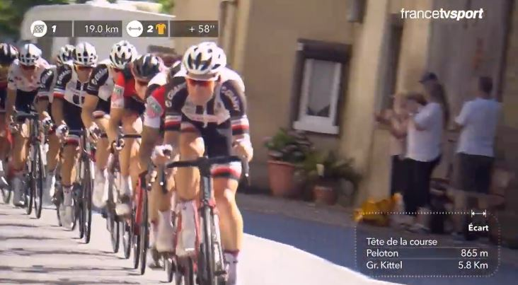 Майкл Мэттьюс – победитель 14 этапа Тур де Франс-2017