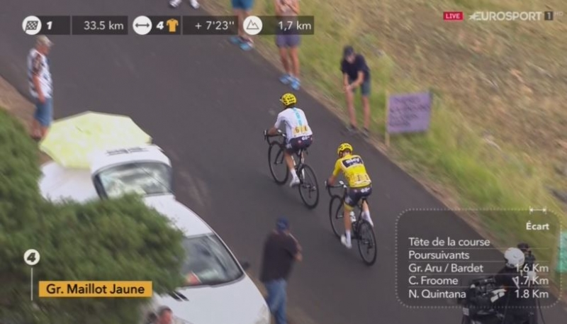 Бауке Моллема – победитель 15 этапа Тур де Франс-2017