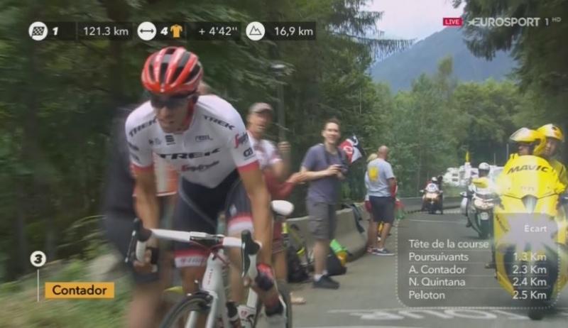 Примож Роглич – победитель 17 этапа Тур де Франс-2017