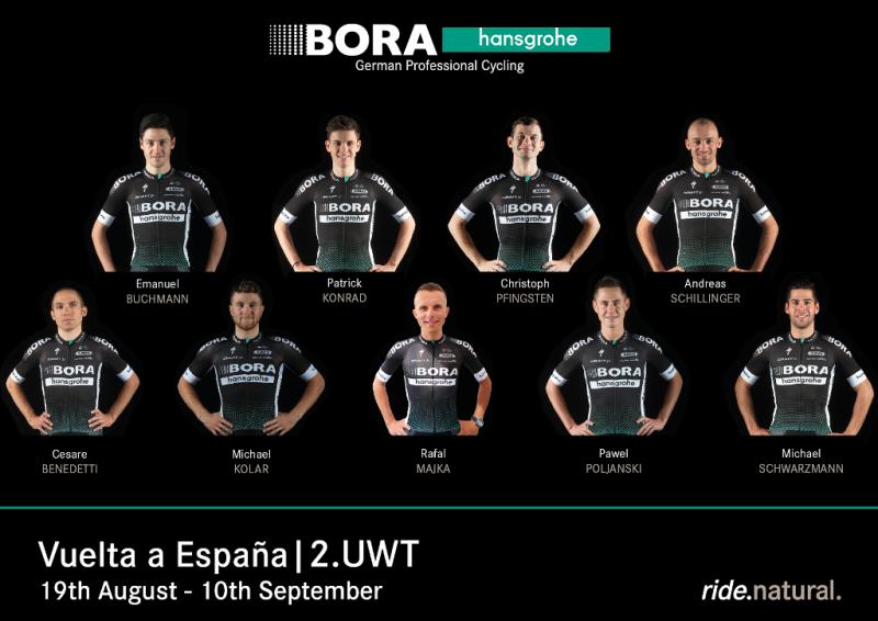 Состав команды BORA – hansgrohe на Вуэльту Испании-2017