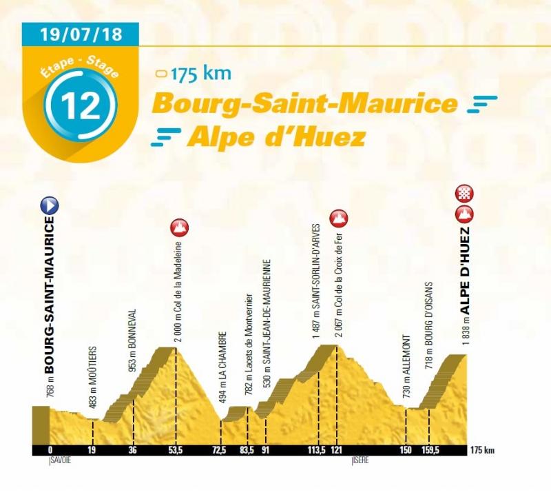 Презентация маршрута Тур де Франс-2018