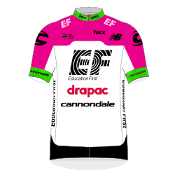 Команды Мирового Тура 2018: Ef Education First - Drapac p/b Cannondale (CDT) - USA