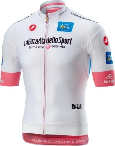 Джиро д'Италия-2018. Белая майка. Превью