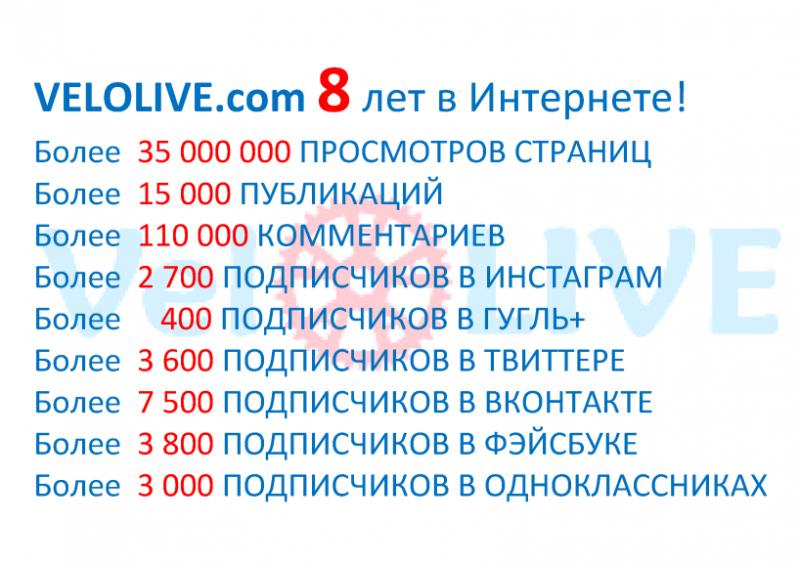 """8 лет порталу """"Новости велоспорта на VeloLIVE"""""""