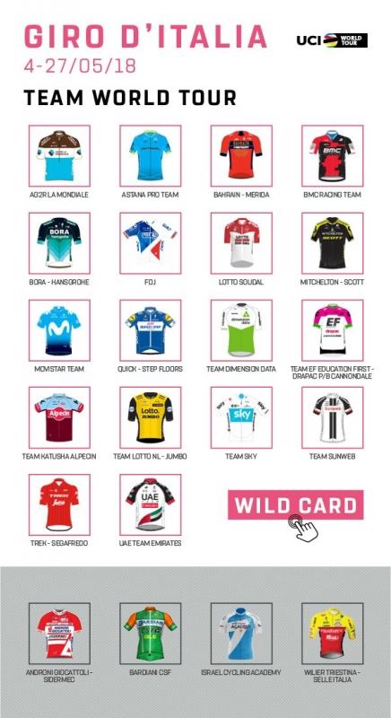 Приглашения на Джиро д'Италия-2018