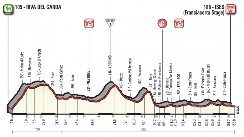 Джиро д'Италия-2018, превью этапов: 17 этап, Рива-дель-Гарда - Изео