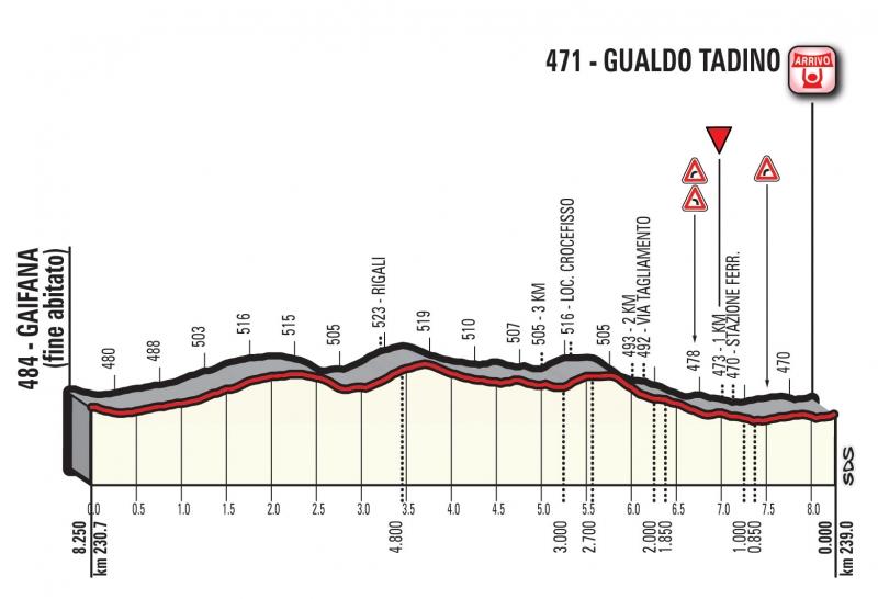 Джиро д'Италия-2018, превью этапов: 10 этап, Пенне - Гуальдо-Тадино