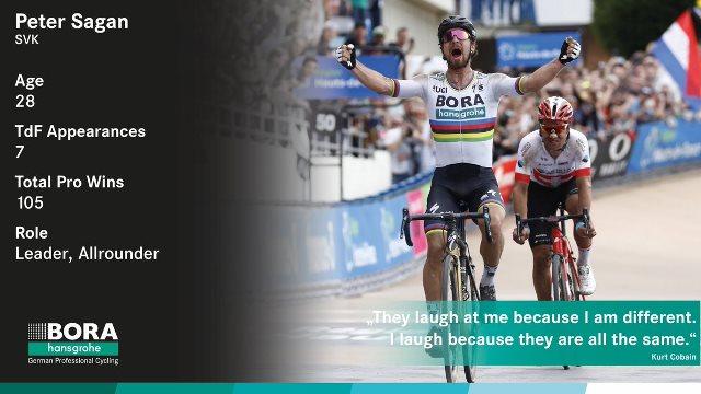Состав команды BORA – hansgrohe на Тур де Франс-2018