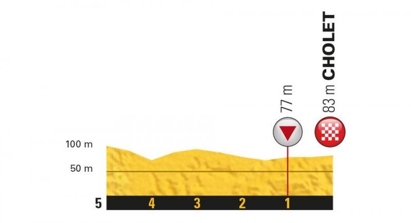 Тур де Франс-2018, превью этапов: 3 этап, Шоле - Шоле (TTT)