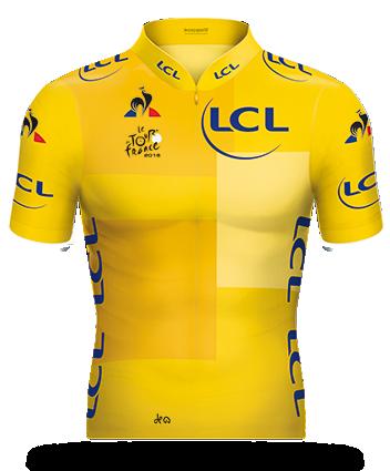 Тур де Франс-2018. Жёлтая майка. Претенденты