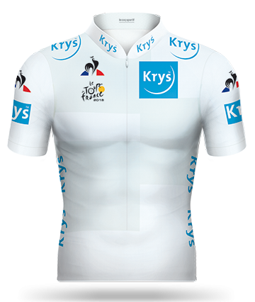 Тур де Франс-2018: Белая майка
