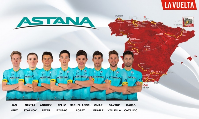 Состав команды Astana на Вуэльту Испании-2018