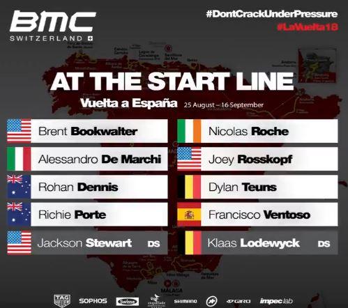 Состав команды BMC на Вуэльту Испании-2018