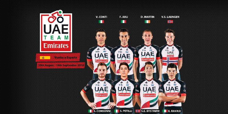 Состав команды UAE Team Emirates на Вуэльту Испании-2018