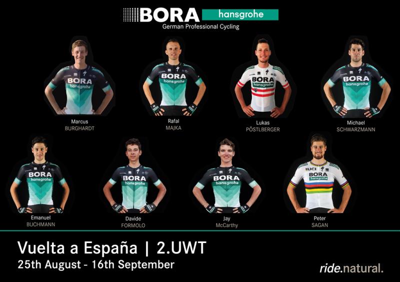 Состав команды BORA – hansgrohe на Вуэльту Испании-2018