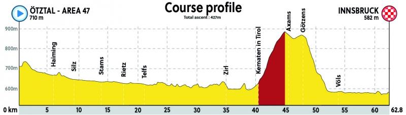 Чемпионат мира-2018 по велоспорту на шоссе в Инсбруке. Командная разделка. Превью