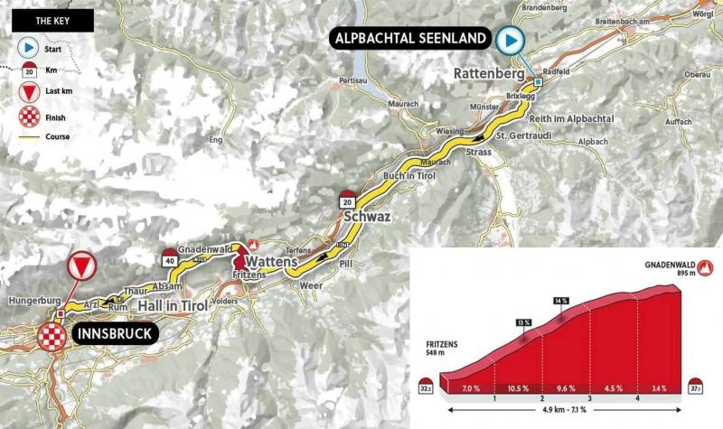 Чемпионат мира-2018 по велоспорту на шоссе в Инсбруке. Индивидуальная разделка. Превью