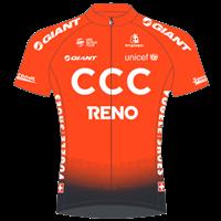 Команды Мирового Тура 2019: CCC Pro Team (CPT) - POL