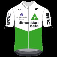 Команды Мирового Тура 2019: Dimension Data (DDD) - RSA
