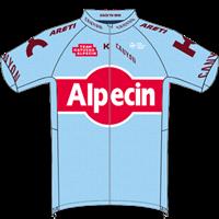 Команды Мирового Тура 2019: Katusha-Alpecin (KAT) - SUI