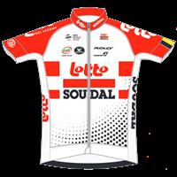 Команды Мирового Тура 2019: Lotto Soudal (LTS) - BEL