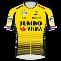 Команды Мирового Тура 2019: Jumbo-Visma (TJV) - NED