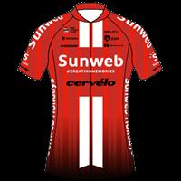 Команды Мирового Тура 2019: Team Sunweb (SUN) - GER