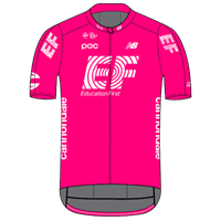 Команды Мирового Тура 2019: Ef Education First p/b Cannondale (EFD) - USA