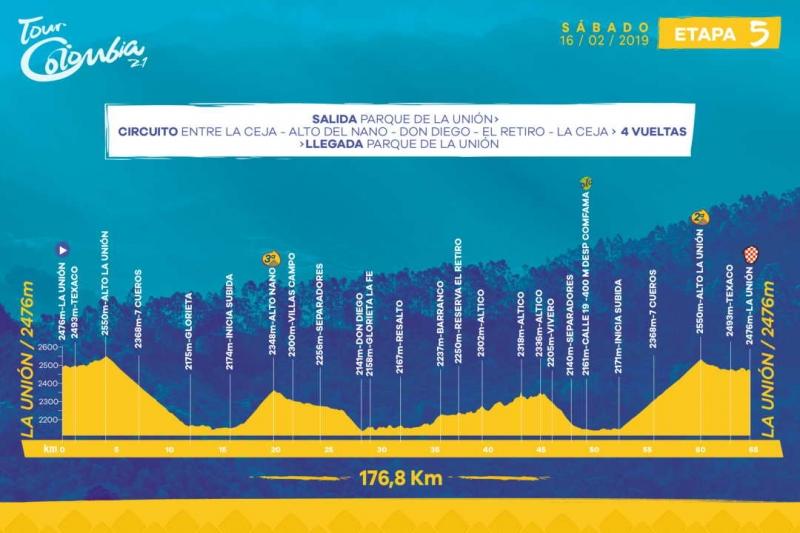 Тур Колумбии-2019. Маршрут