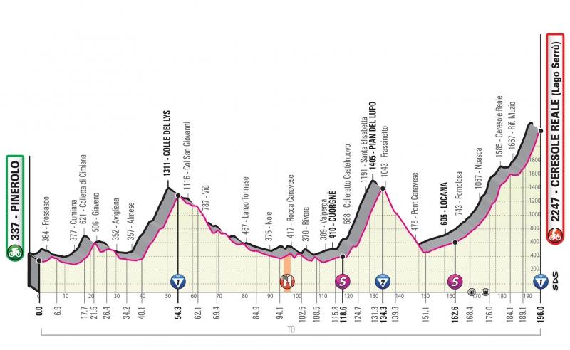 Джиро-2019, 13 этап