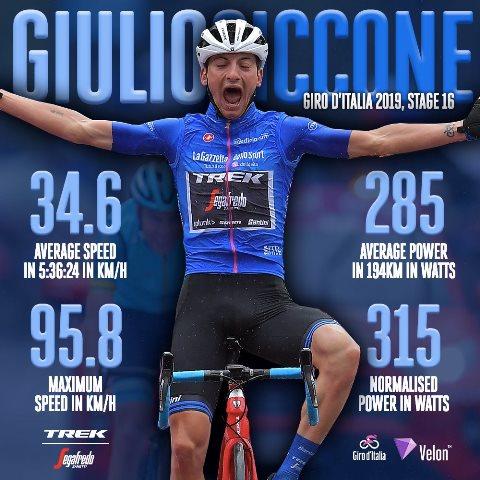 Джулио Чикконе: «Победа на этапе была моей главной целью на Джиро д'Италия-2019»