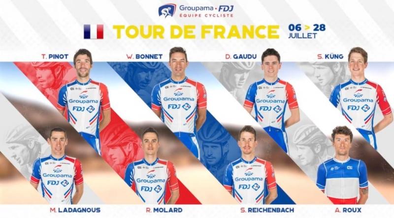 Состав команды Groupama-FDJ на Тур де Франс-2019