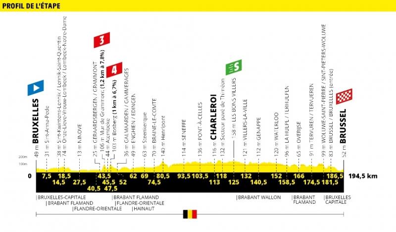 Тур де Франс-2019, превью этапов: 1 этап, Брюссель - Брюссель (Лакенский дворец)