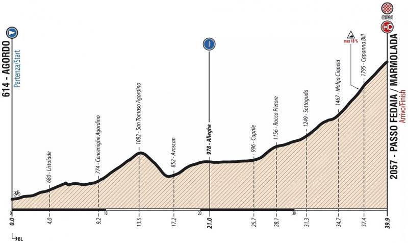 Giro Ciclistico d'Italia-2019. Этап 9