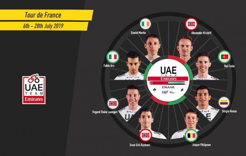 Состав команды UAE Team Emirates на Тур де Франс-2019