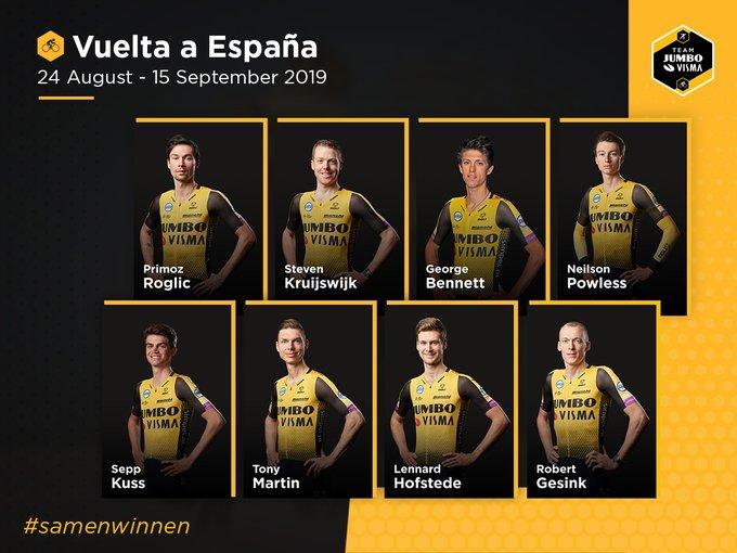 Состав команды Jumbo-Visma на Вуэльту Испании-2019