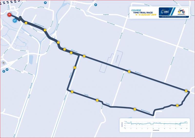 Чемпионат Европы по велоспорту-2019. TTT, Mixed Relay