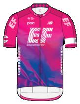 Команды Мирового Тура 2020: EF Pro Cycling (EF1) - USA