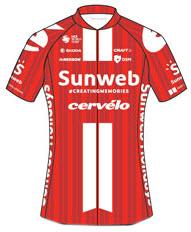 Команды Мирового Тура 2020: Team Sunweb (SUN) - GER