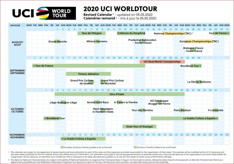 UCI опубликовал новый календарь гонок Мирового тура на 2020 год