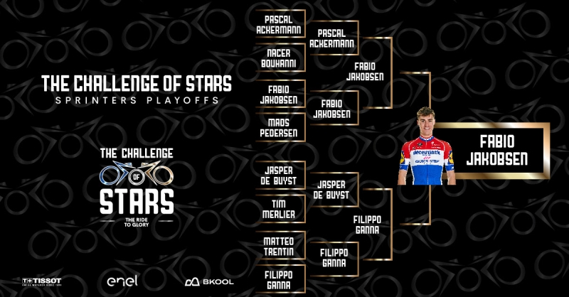 Фабио Якобсен  – победитель «The Challenge of Stars» среди спринтеров