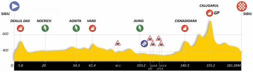 Sibiu Cycling Tour-2020. Этап 2