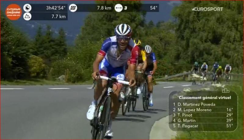 Тибо Пино о финальном этапе Критериума Дофине-2020