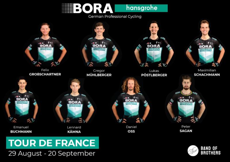 Состав велокоманды Bora-hansgrohe на Тур де Франс-2020